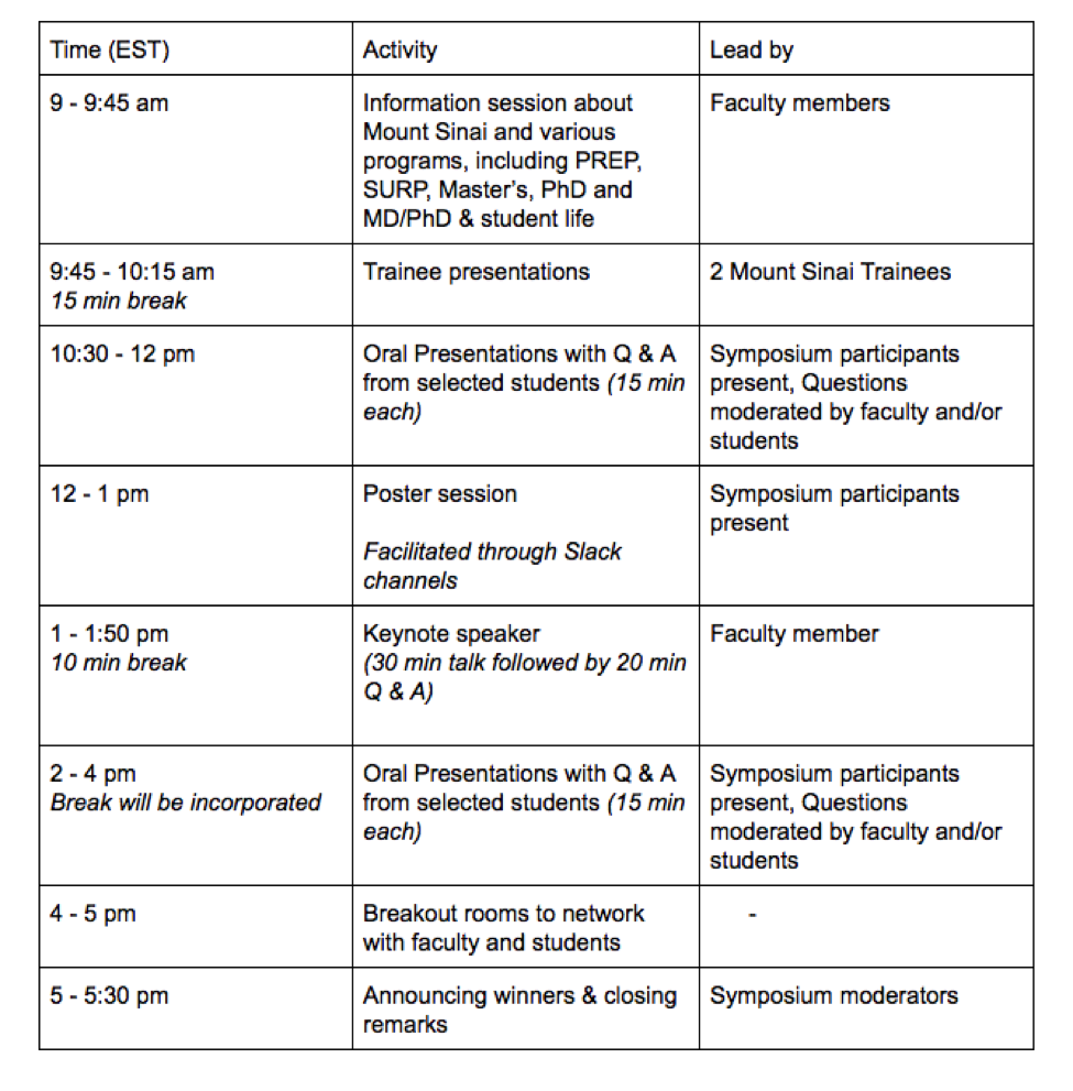A table with a tentative schedule for the symposium. symposium will start at 9AM on November 4, 2020 with information about Mount Sinai and it's various programs. At 9:45 am their will be two short presentations from Mount Sinai students and or faculty. Then a 15 min break. followed by 1 hour and 45 minutes of participant presentations, followed by a break. A keynote speaker will present from 1-1:50 pm followed by a 10 minute break. From 2 to 4pm we will have more participant presentations, from 4pm to 6pm we will have various networking session. at 6pm we will announce winners and provide closing remarks.